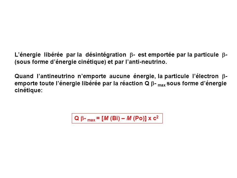 L'énergie libérée par la désintégration b- est emportée par la particule b- (sous forme d'énergie cinétique) et par l'anti-neutrino.