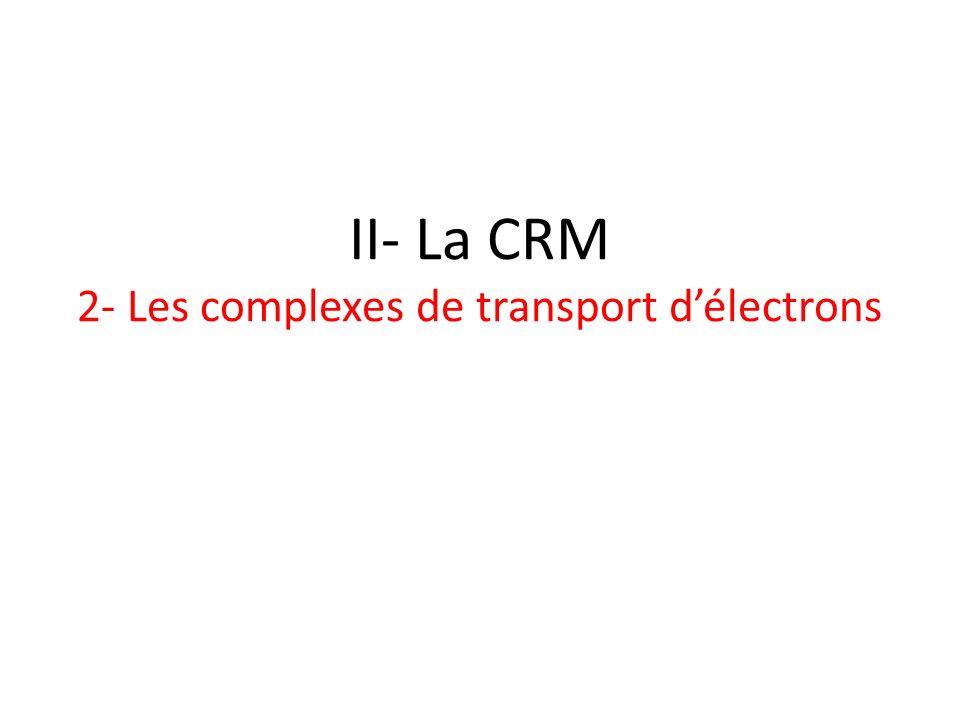 II- La CRM 2- Les complexes de transport d'électrons