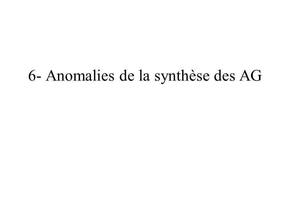 6- Anomalies de la synthèse des AG