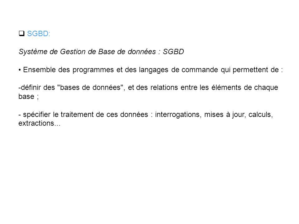 SGBD: Système de Gestion de Base de données : SGBD. • Ensemble des programmes et des langages de commande qui permettent de :