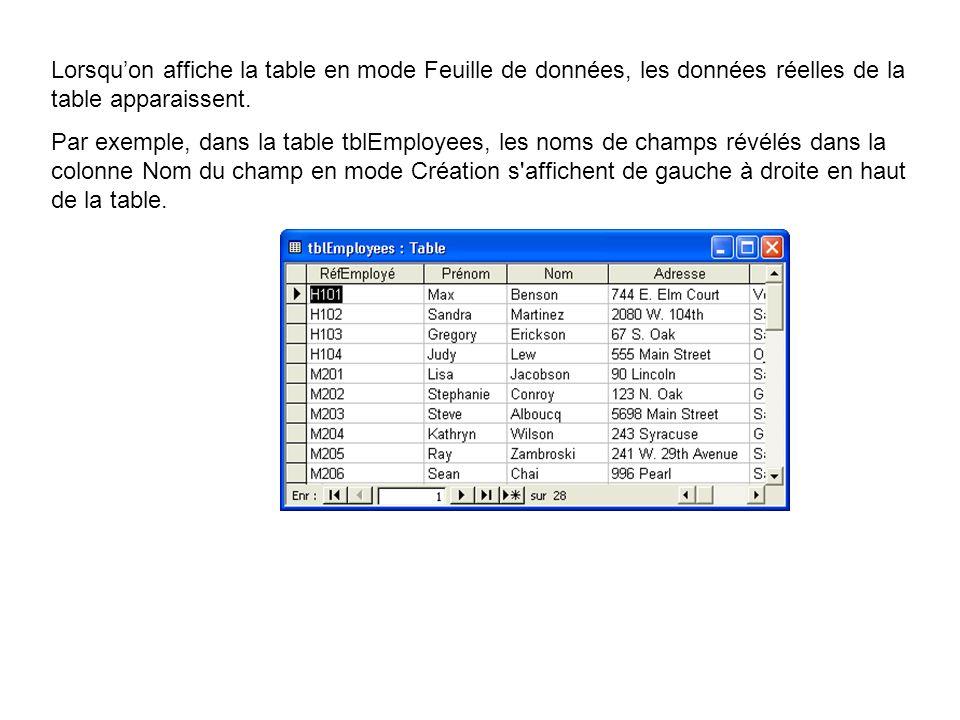 Lorsqu'on affiche la table en mode Feuille de données, les données réelles de la table apparaissent.