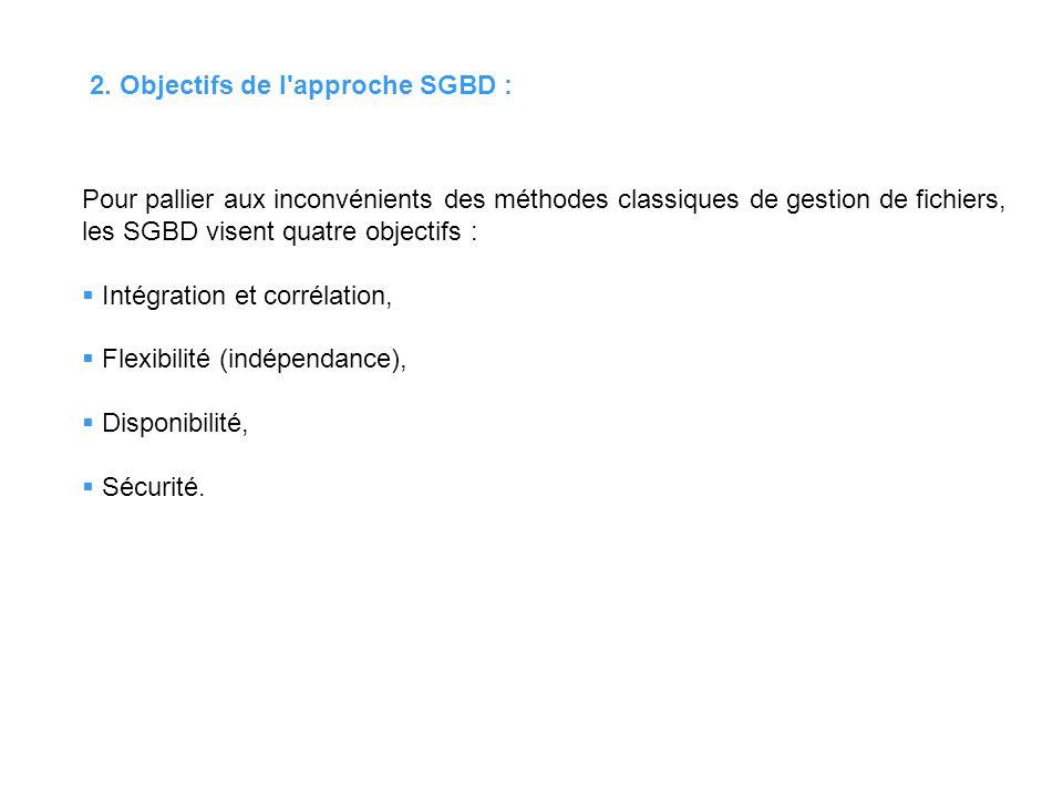 2. Objectifs de l approche SGBD :