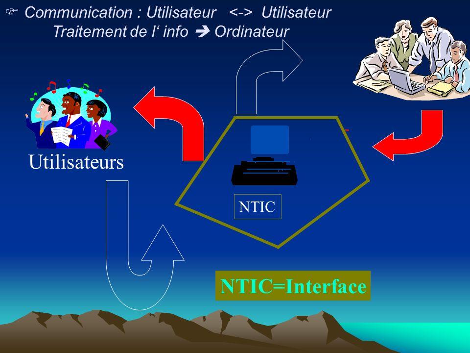 Utilisateurs NTIC=Interface