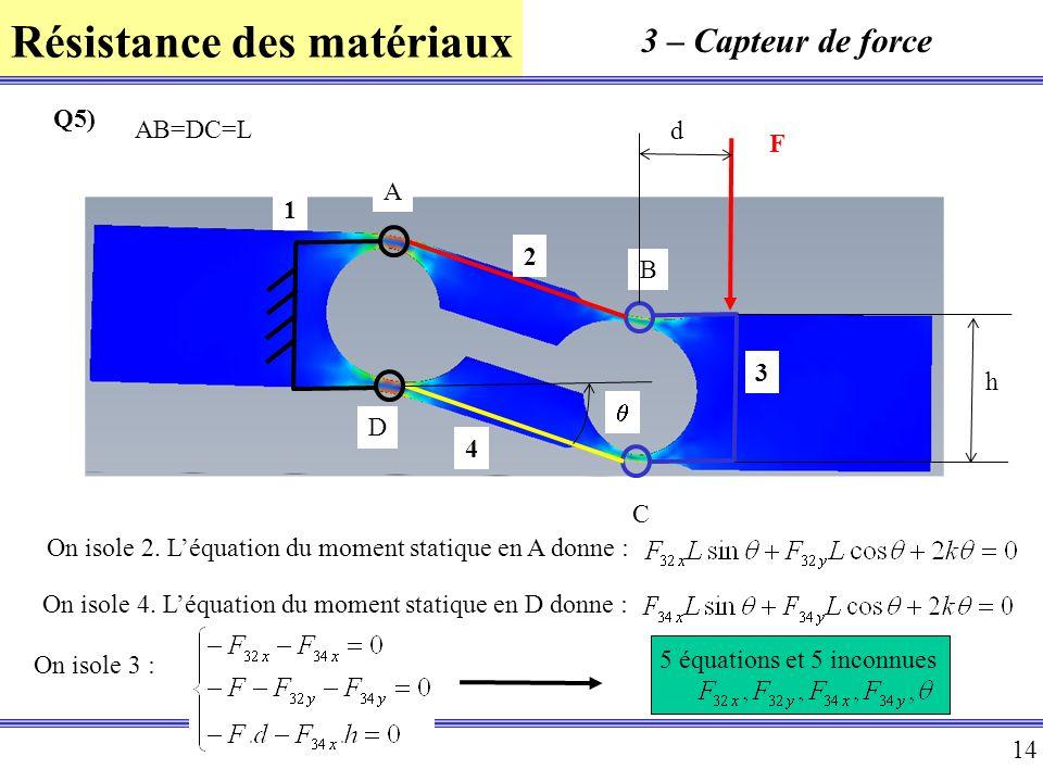 3 – Capteur de force Q5) AB=DC=L d F A 1 2 B 3 h q D 4 C