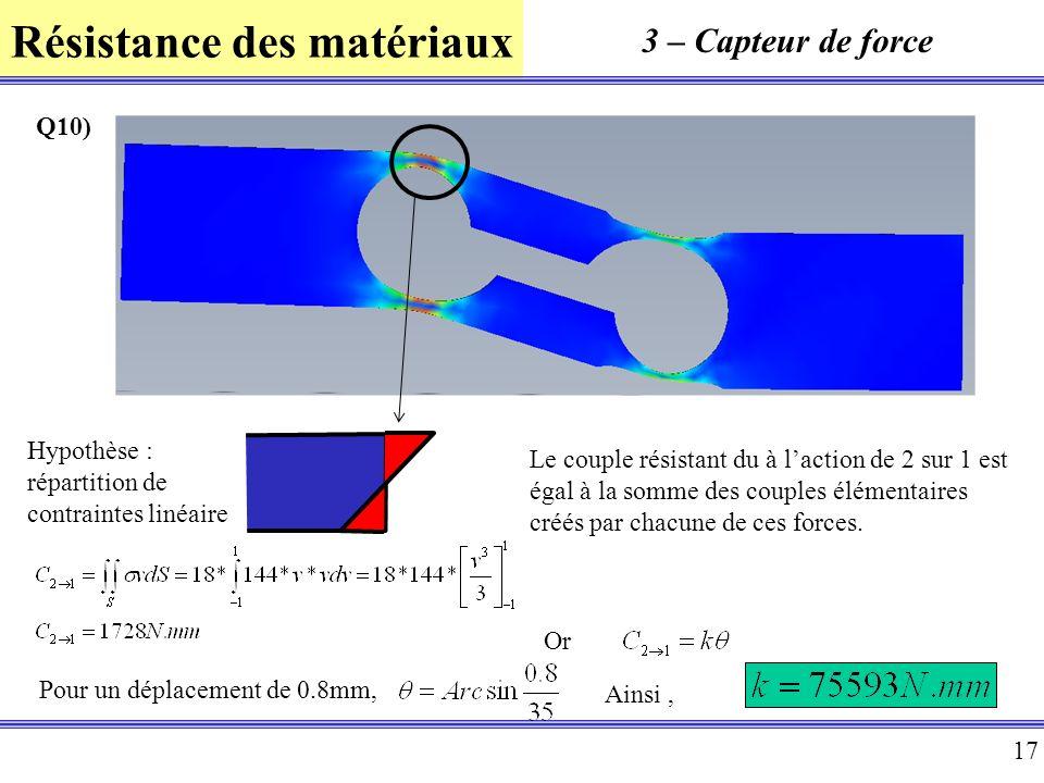 3 – Capteur de force Q10) Hypothèse : répartition de contraintes linéaire.