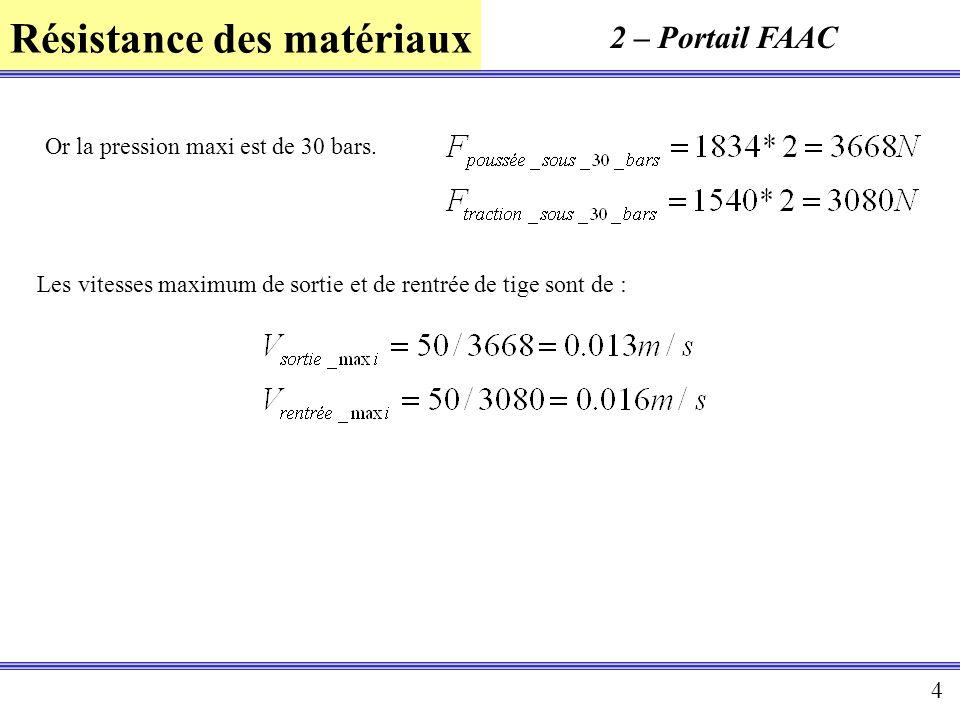2 – Portail FAAC Or la pression maxi est de 30 bars.
