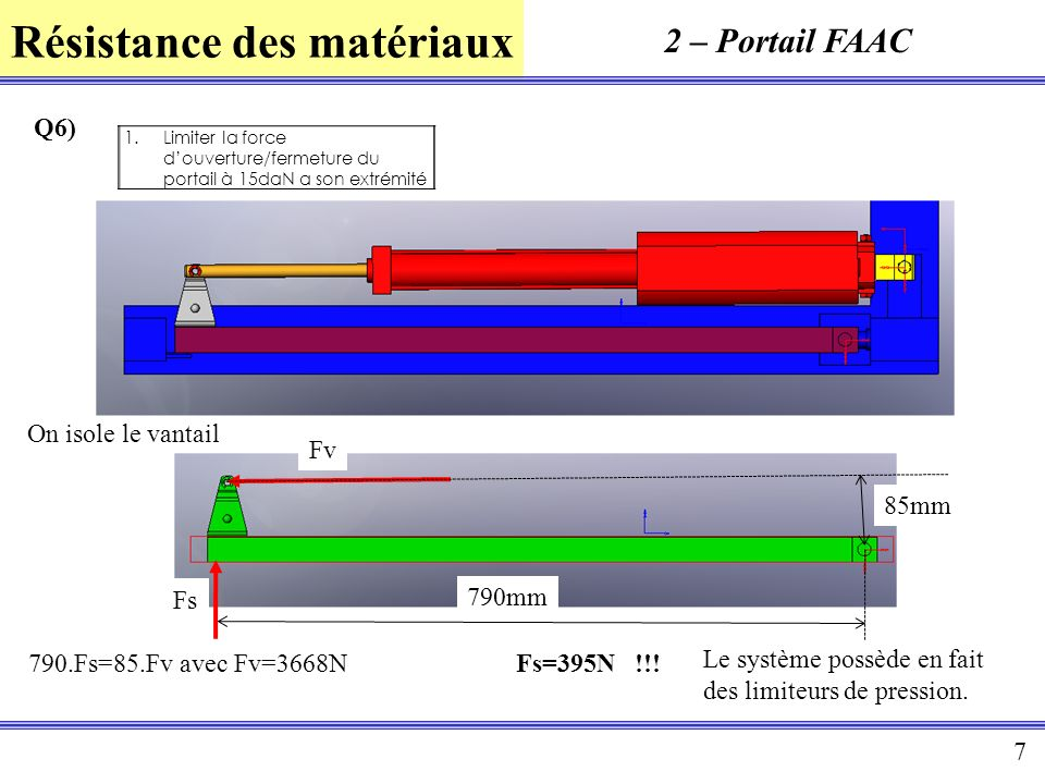 2 – Portail FAAC Q6) On isole le vantail 85mm 790mm Fs Fv