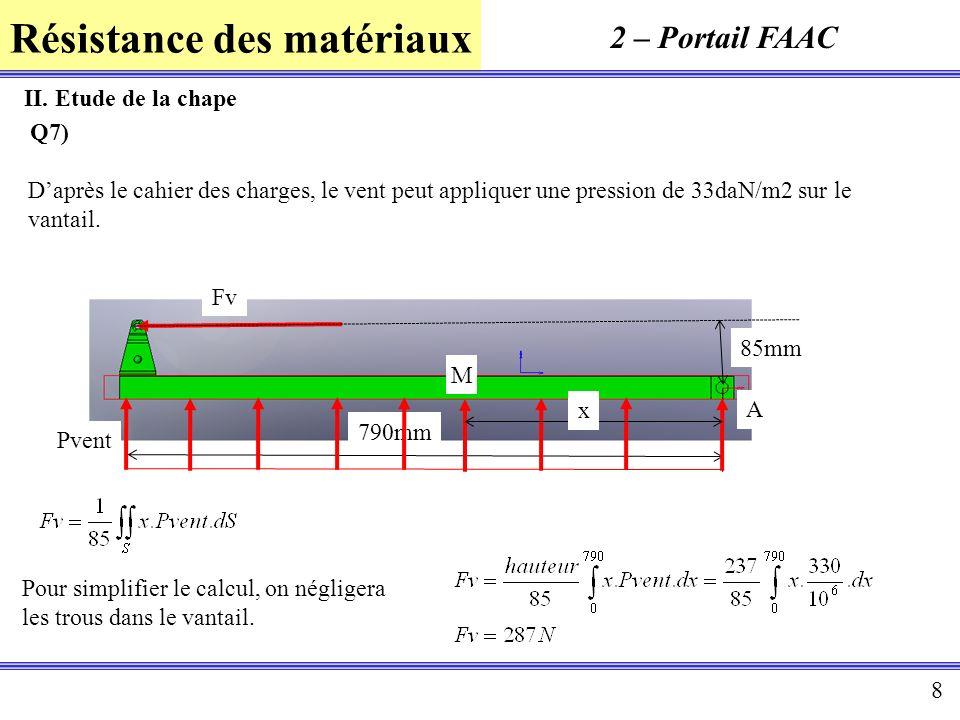 2 – Portail FAAC II. Etude de la chape Q7)