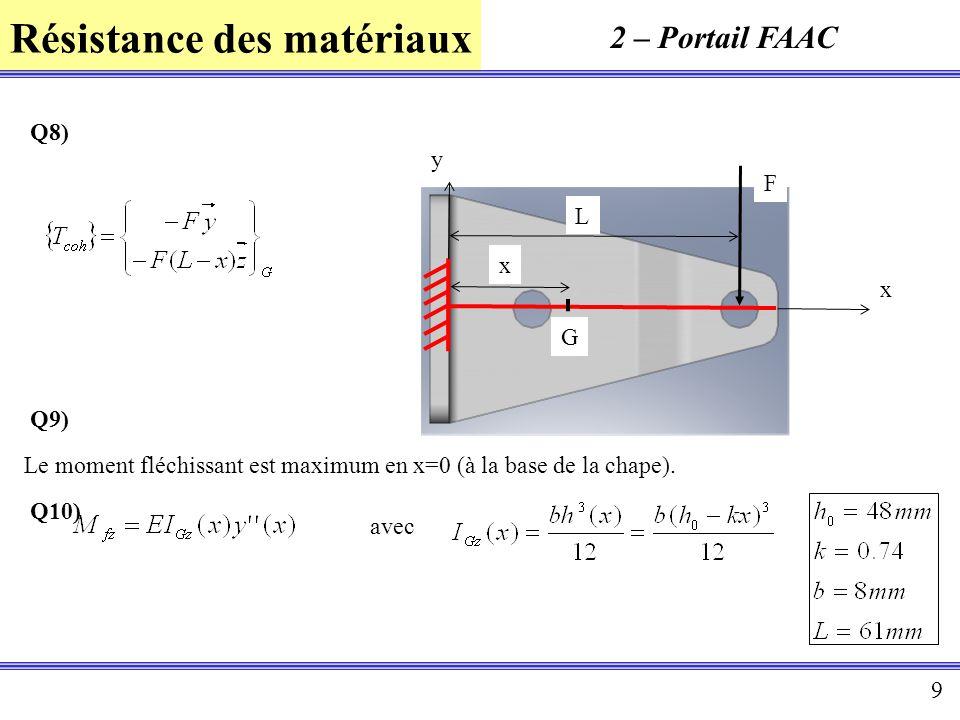 2 – Portail FAAC Q8) y F L x G Q9)