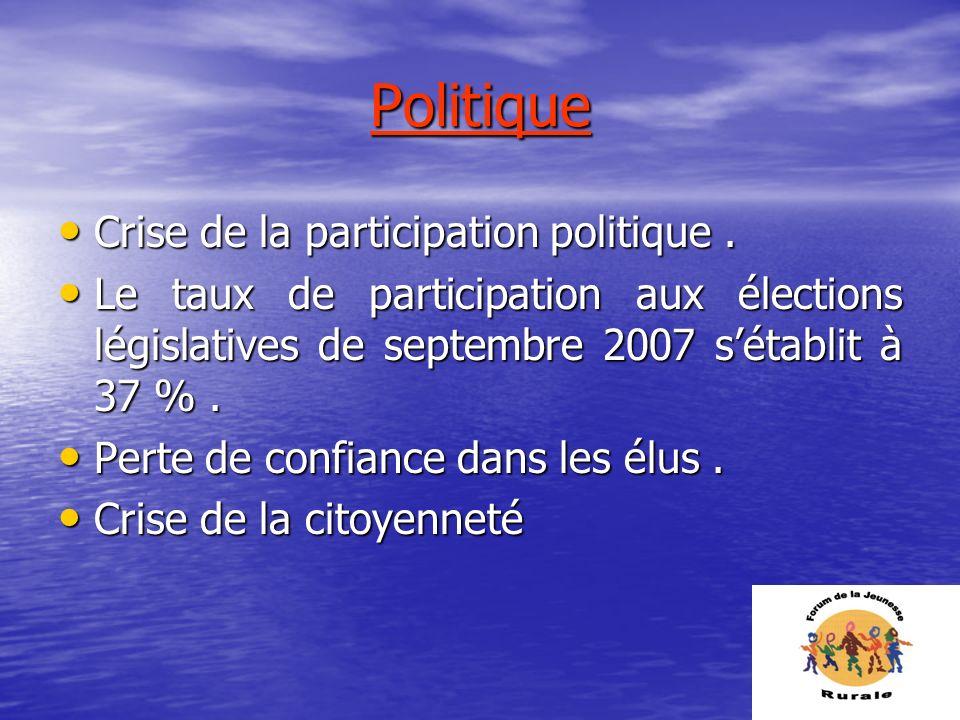 Politique Crise de la participation politique .