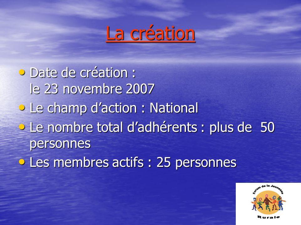 La création Date de création : le 23 novembre 2007