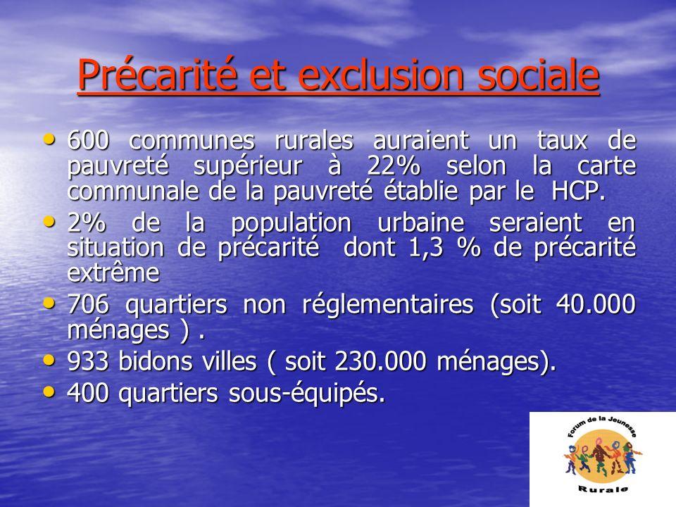Précarité et exclusion sociale