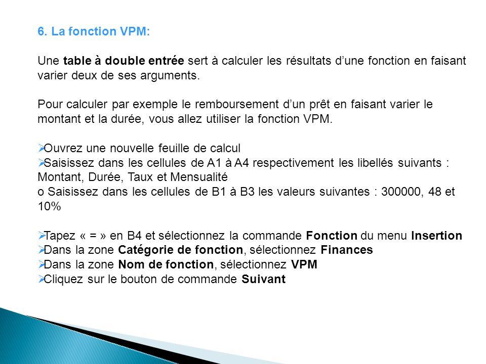 6. La fonction VPM: Une table à double entrée sert à calculer les résultats d'une fonction en faisant varier deux de ses arguments.