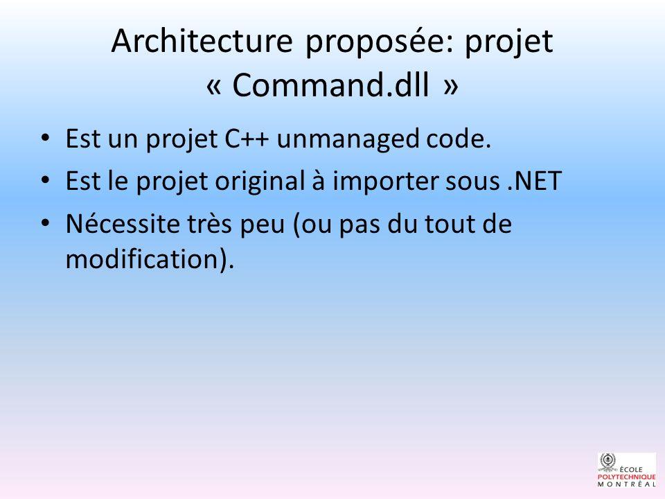 Architecture proposée: projet « Command.dll »