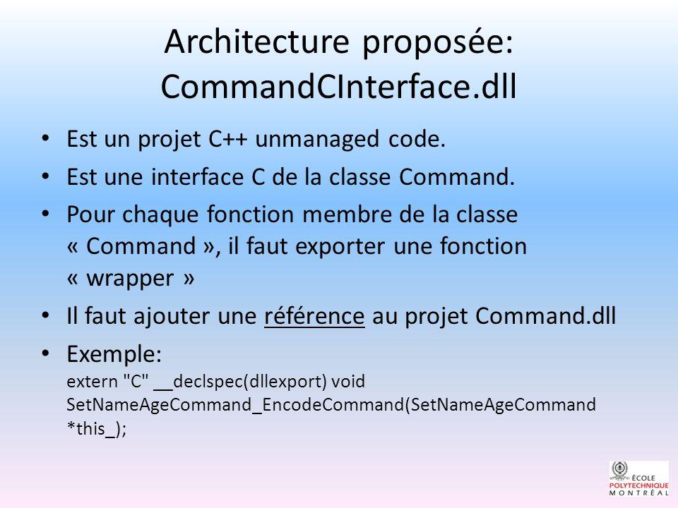 Architecture proposée: CommandCInterface.dll