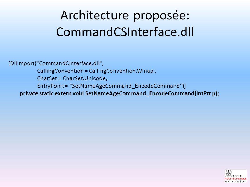 Architecture proposée: CommandCSInterface.dll