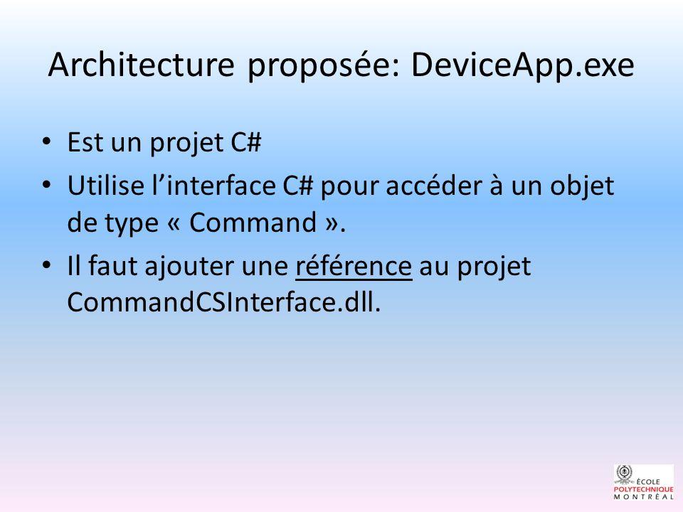 Architecture proposée: DeviceApp.exe