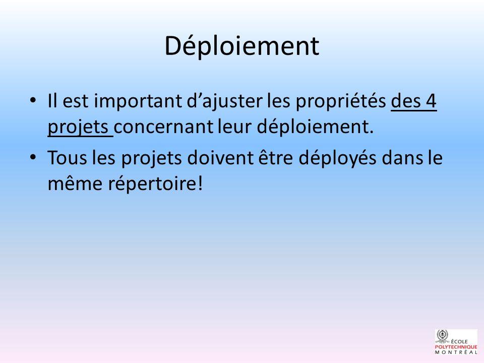 Déploiement Il est important d'ajuster les propriétés des 4 projets concernant leur déploiement.