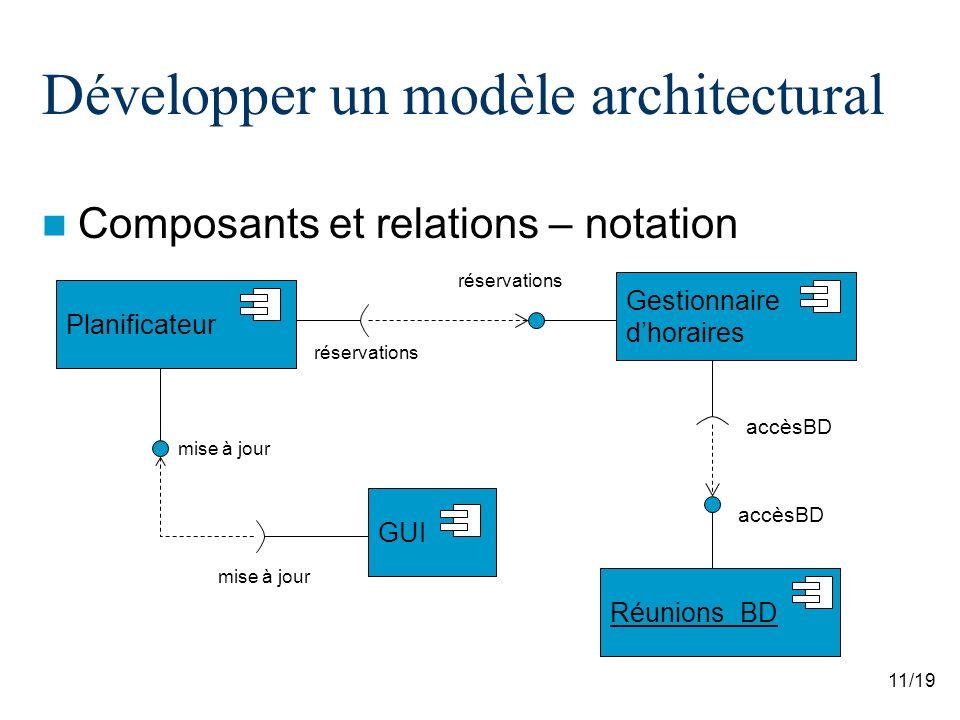 Développer un modèle architectural