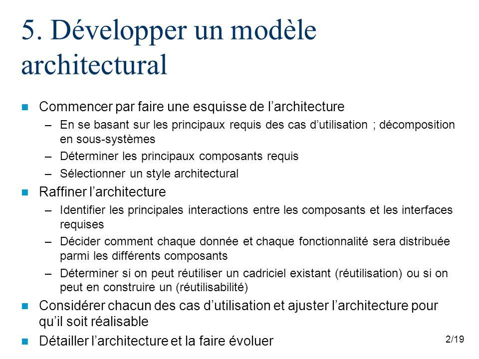 5. Développer un modèle architectural