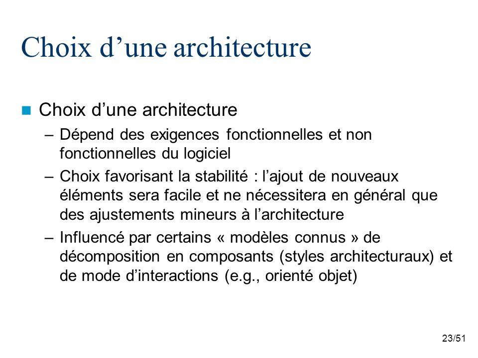 Choix d'une architecture
