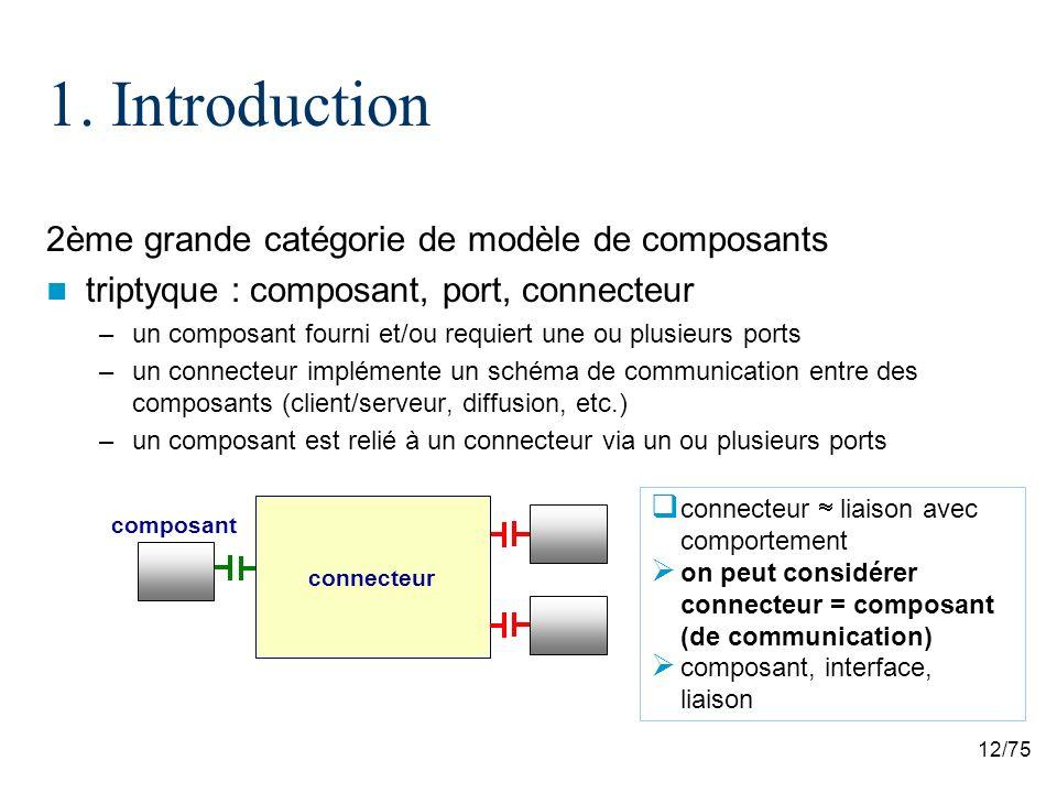 1. Introduction 2ème grande catégorie de modèle de composants