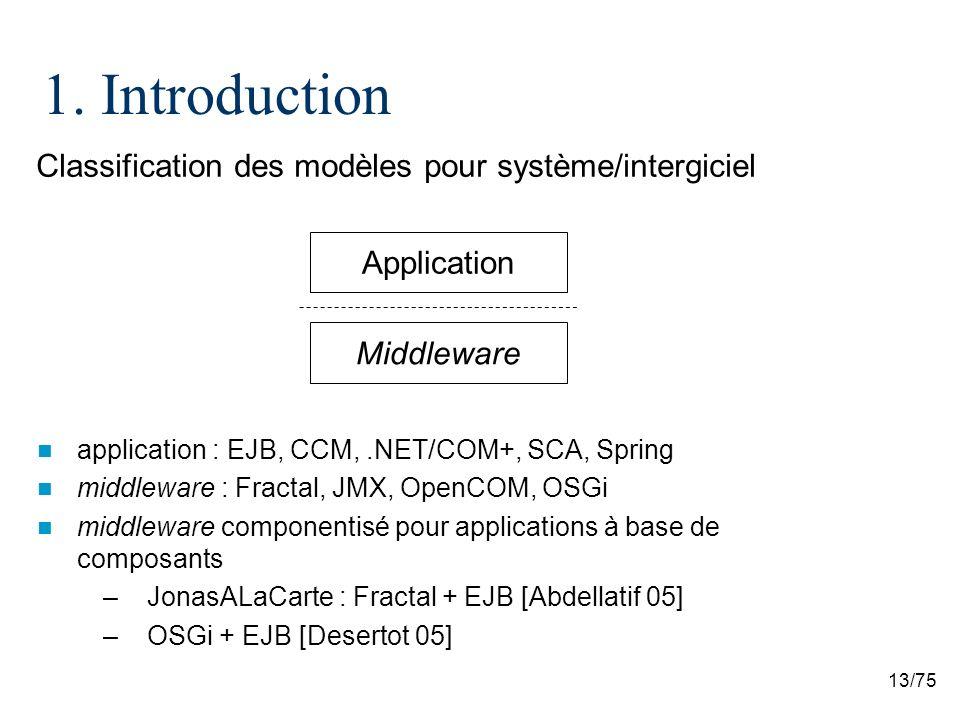 1. Introduction Classification des modèles pour système/intergiciel