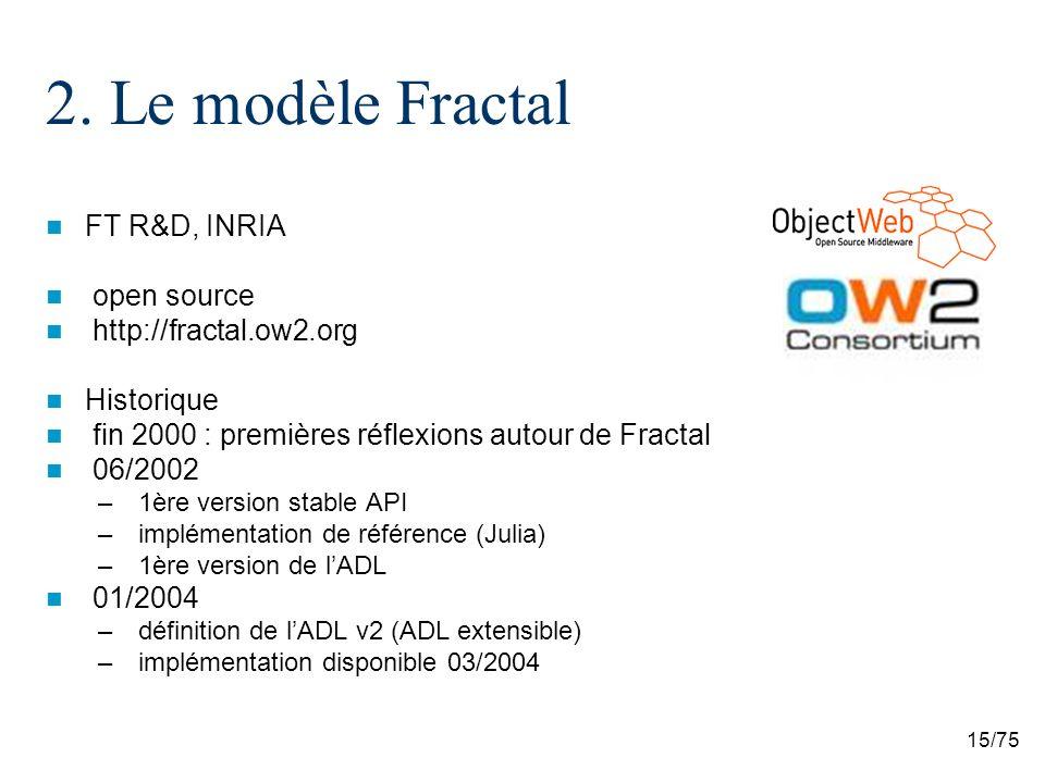 2. Le modèle Fractal FT R&D, INRIA open source http://fractal.ow2.org