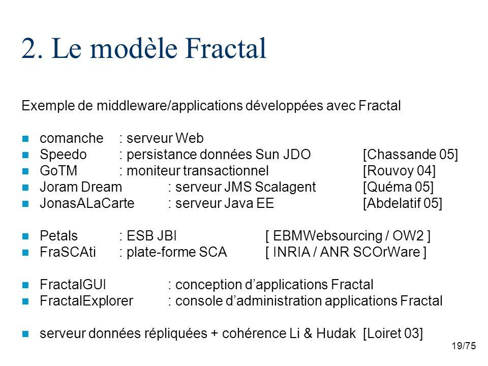2. Le modèle Fractal Exemple de middleware/applications développées avec Fractal. comanche : serveur Web.
