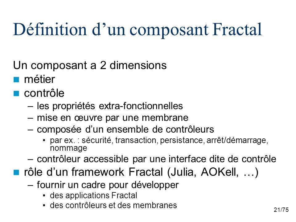 Définition d'un composant Fractal