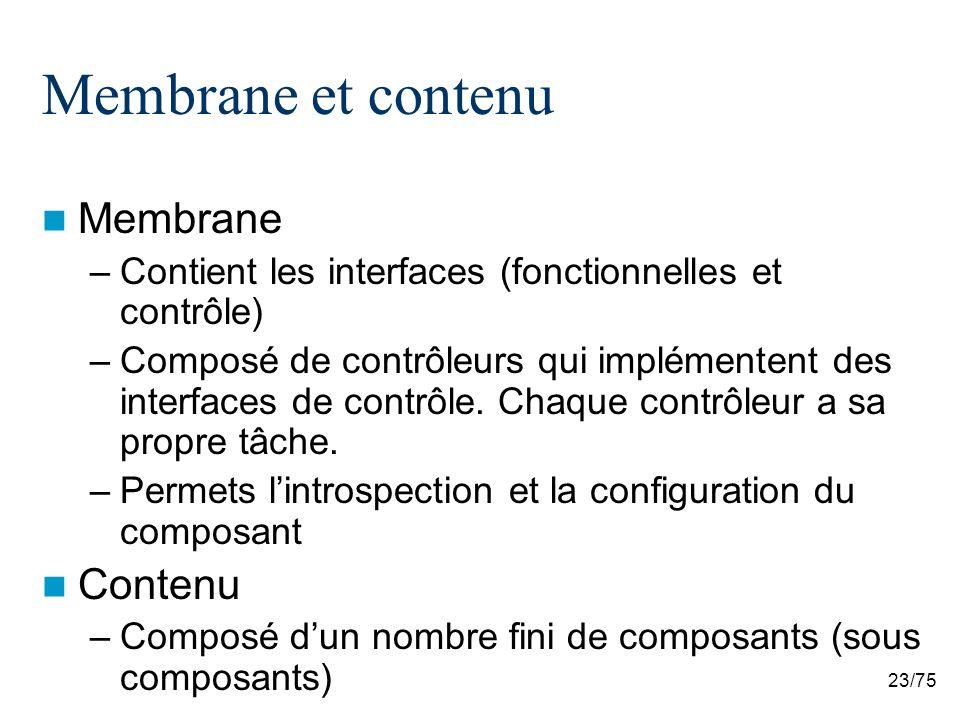Membrane et contenu Membrane Contenu