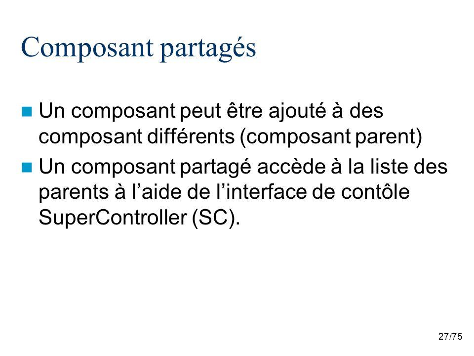 Composant partagés Un composant peut être ajouté à des composant différents (composant parent)
