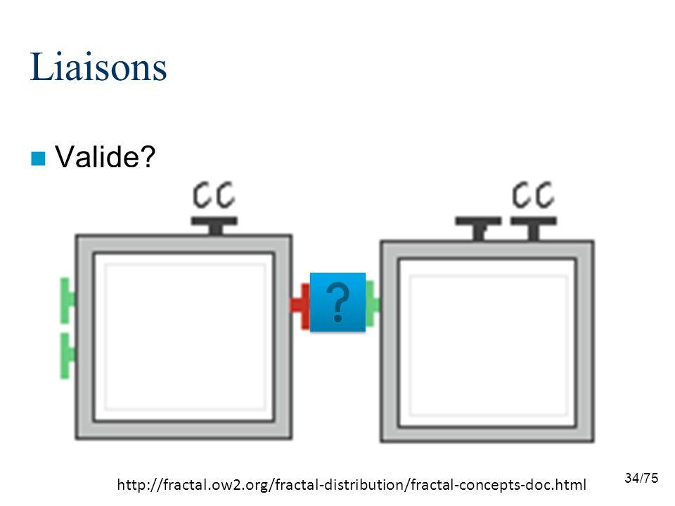 Liaisons Valide http://fractal.ow2.org/fractal-distribution/fractal-concepts-doc.html 34