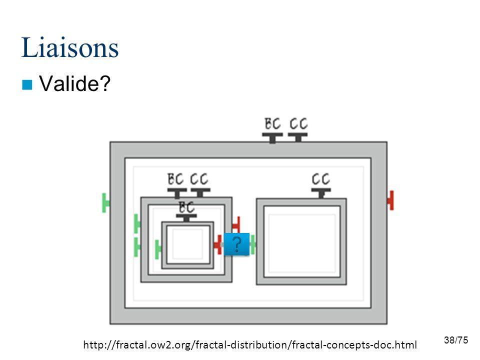 Liaisons Valide http://fractal.ow2.org/fractal-distribution/fractal-concepts-doc.html 38