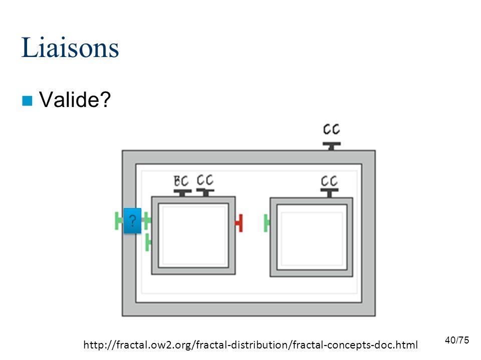 Liaisons Valide http://fractal.ow2.org/fractal-distribution/fractal-concepts-doc.html 40