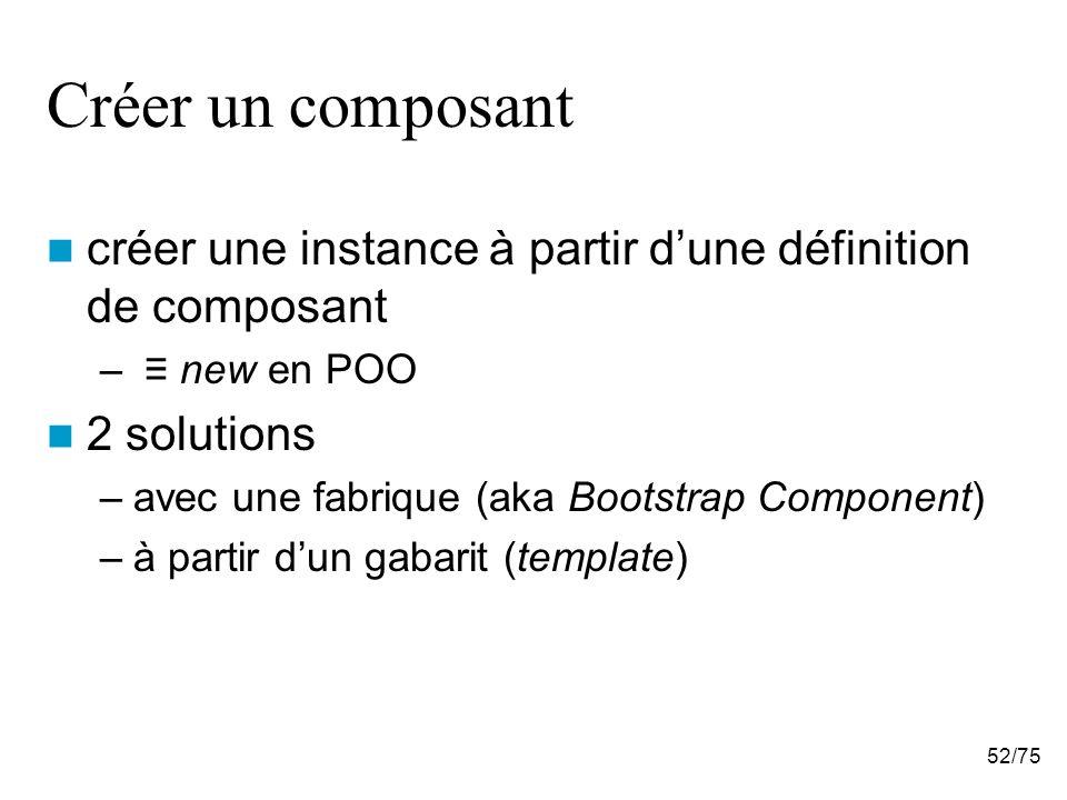 Créer un composant créer une instance à partir d'une définition de composant. ≡ new en POO. 2 solutions.