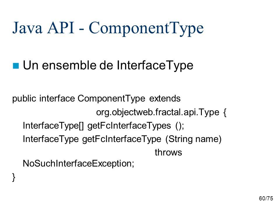 Java API - ComponentType