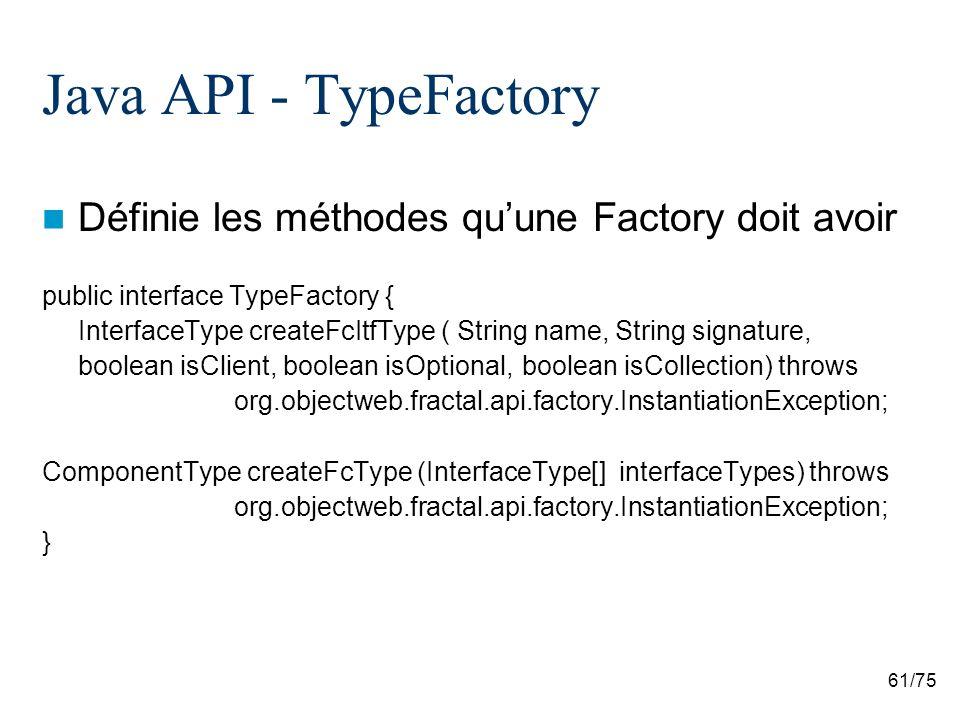 Java API - TypeFactory Définie les méthodes qu'une Factory doit avoir