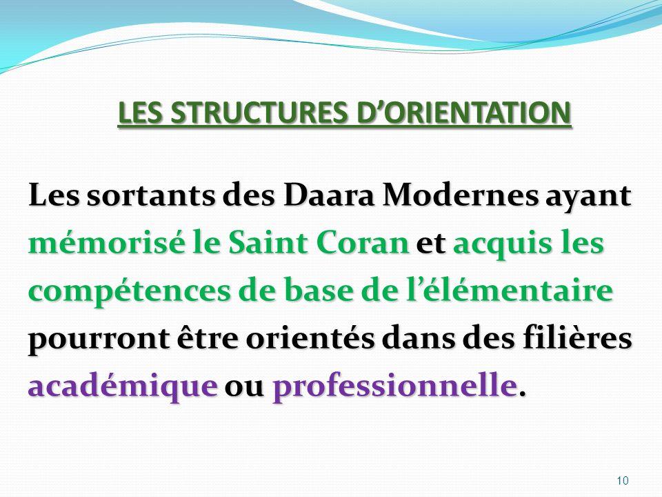 LES STRUCTURES D'ORIENTATION
