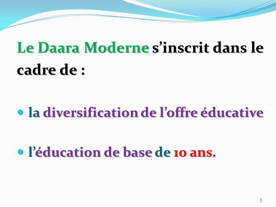 Le Daara Moderne s'inscrit dans le cadre de :