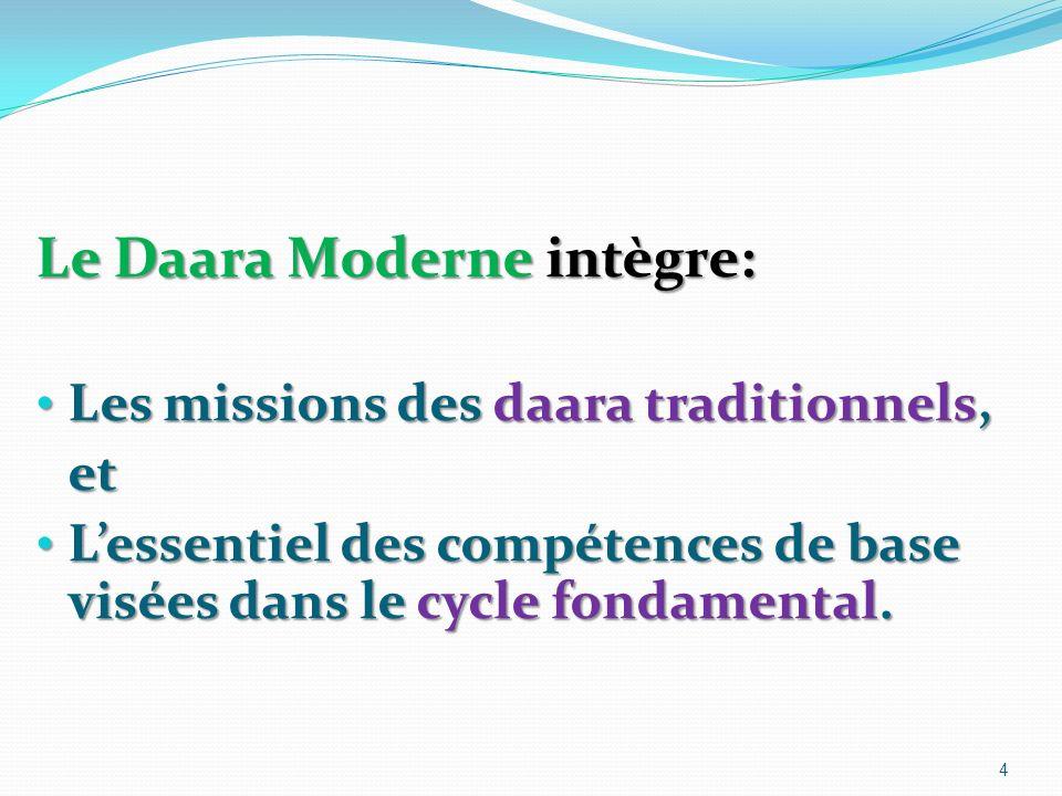 Le Daara Moderne intègre: