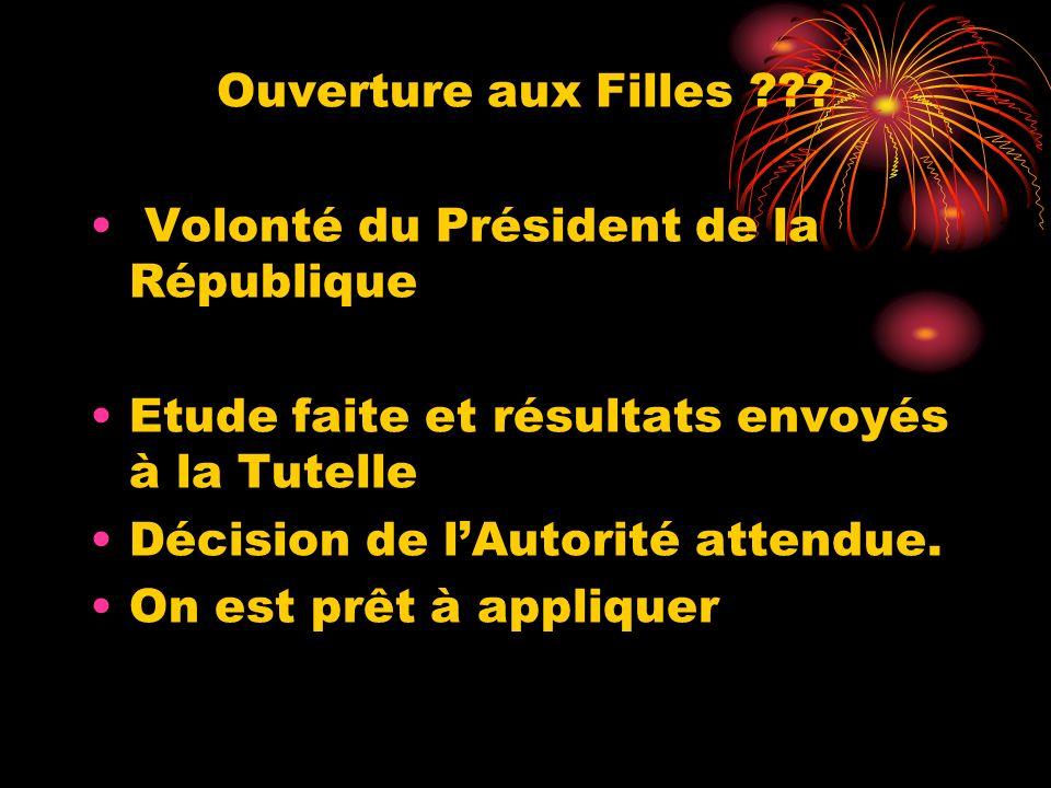 Ouverture aux Filles Volonté du Président de la République. Etude faite et résultats envoyés à la Tutelle.