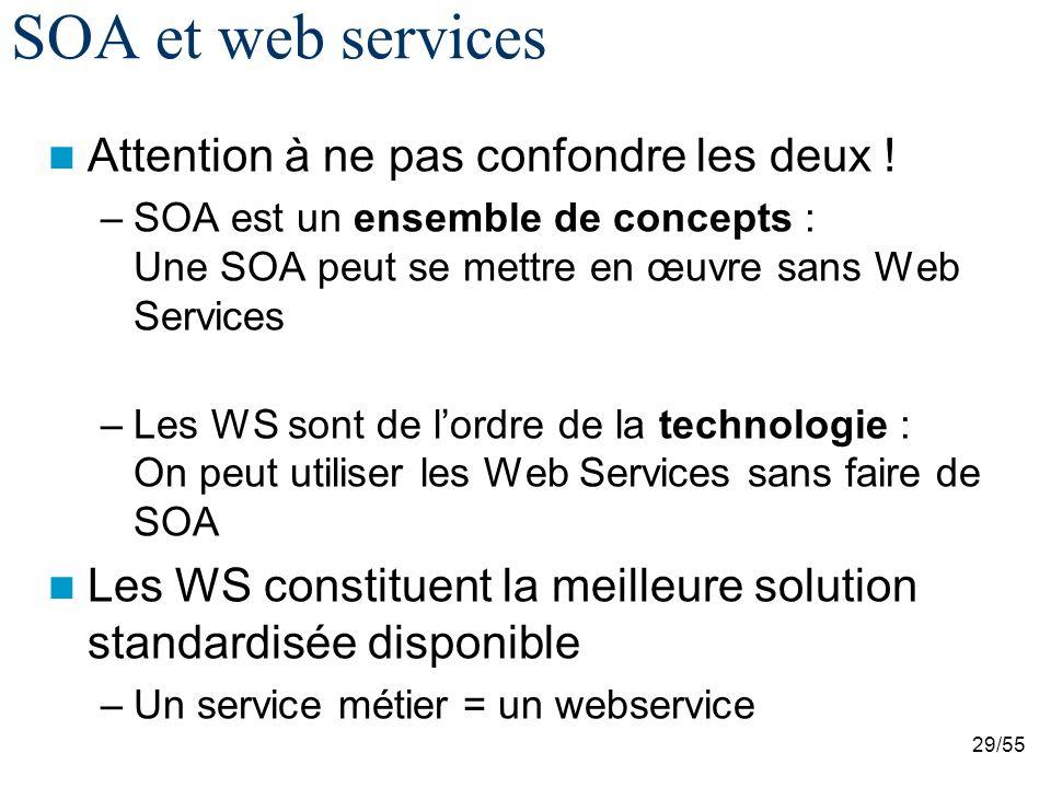 SOA et web services Attention à ne pas confondre les deux !