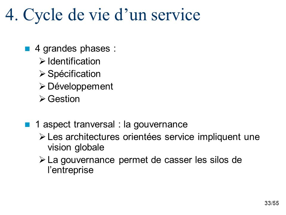 4. Cycle de vie d'un service