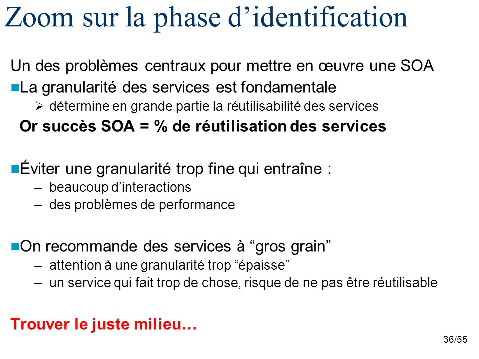 Zoom sur la phase d'identification