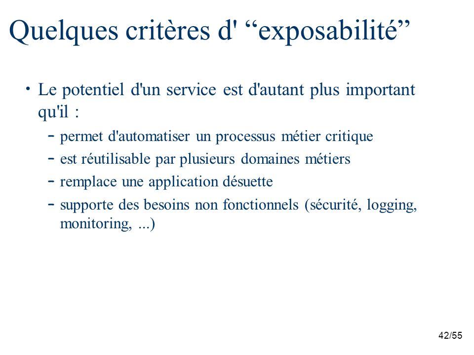 Quelques critères d exposabilité