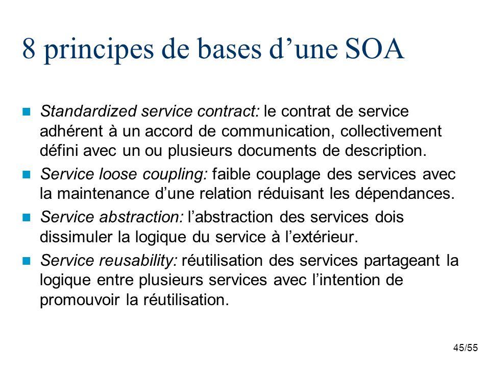 8 principes de bases d'une SOA