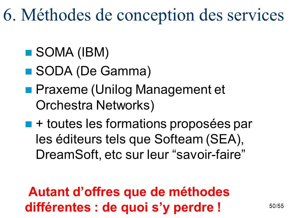 6. Méthodes de conception des services