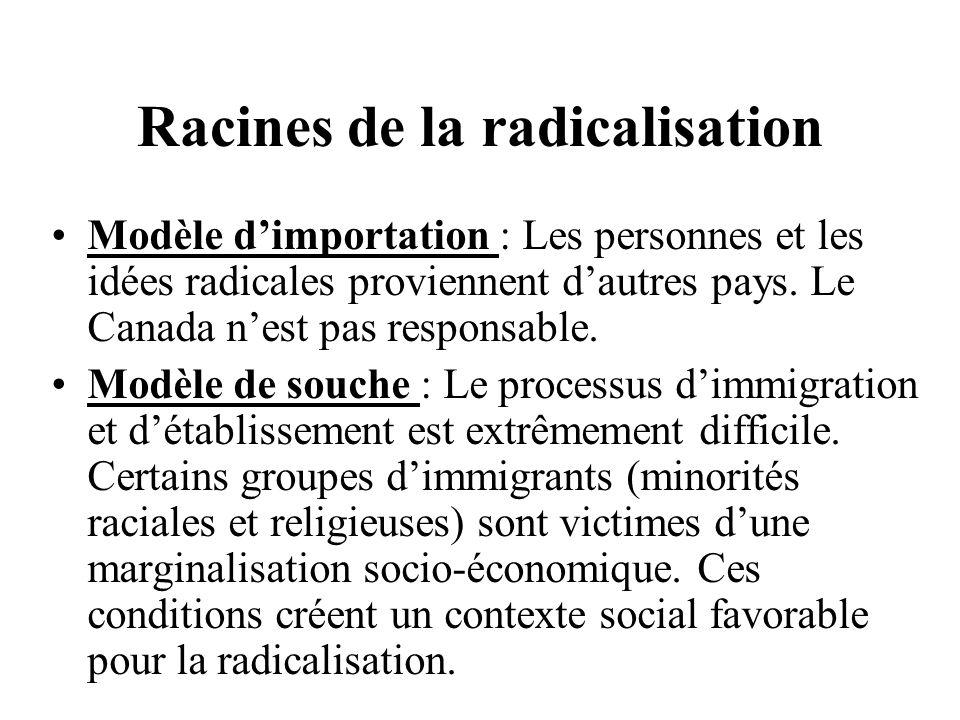 Racines de la radicalisation