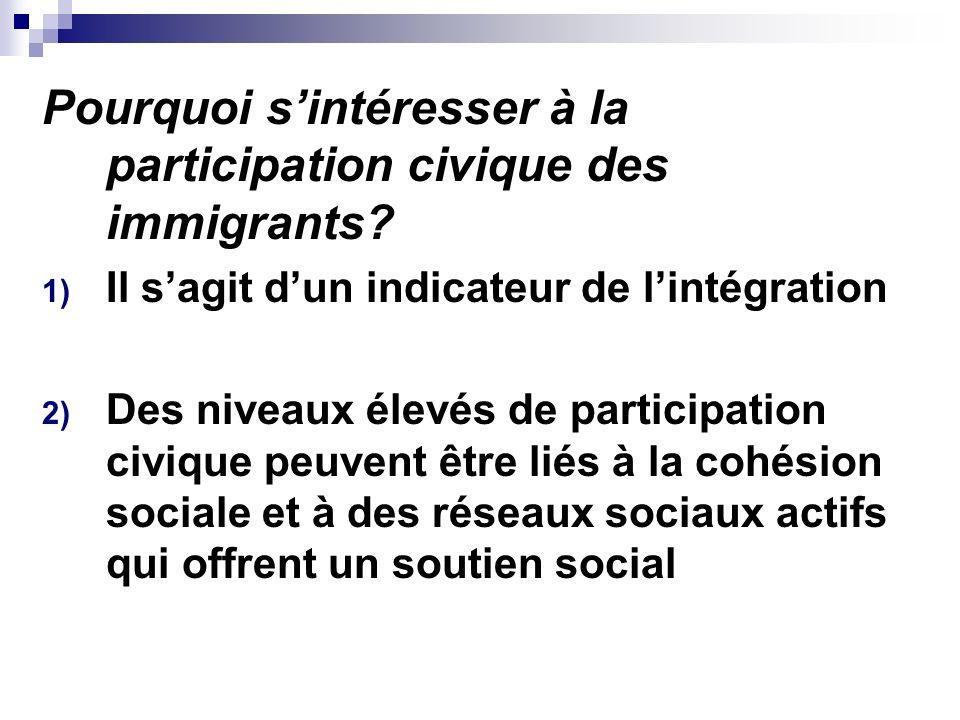 Pourquoi s'intéresser à la participation civique des immigrants